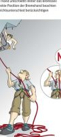 04-oeav-kletterplakate-sicherungsgeraet