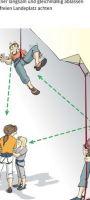 12-oeav-kletterplakate-ablassen