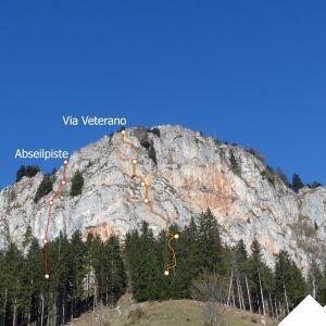 Tourenverlauf Via Veterano - Rote Wand, Gipfelwand